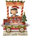 Peanuts by Jim Shore 6000991 Christmas Train 5